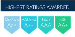 Highest Ratings Awarded graphic